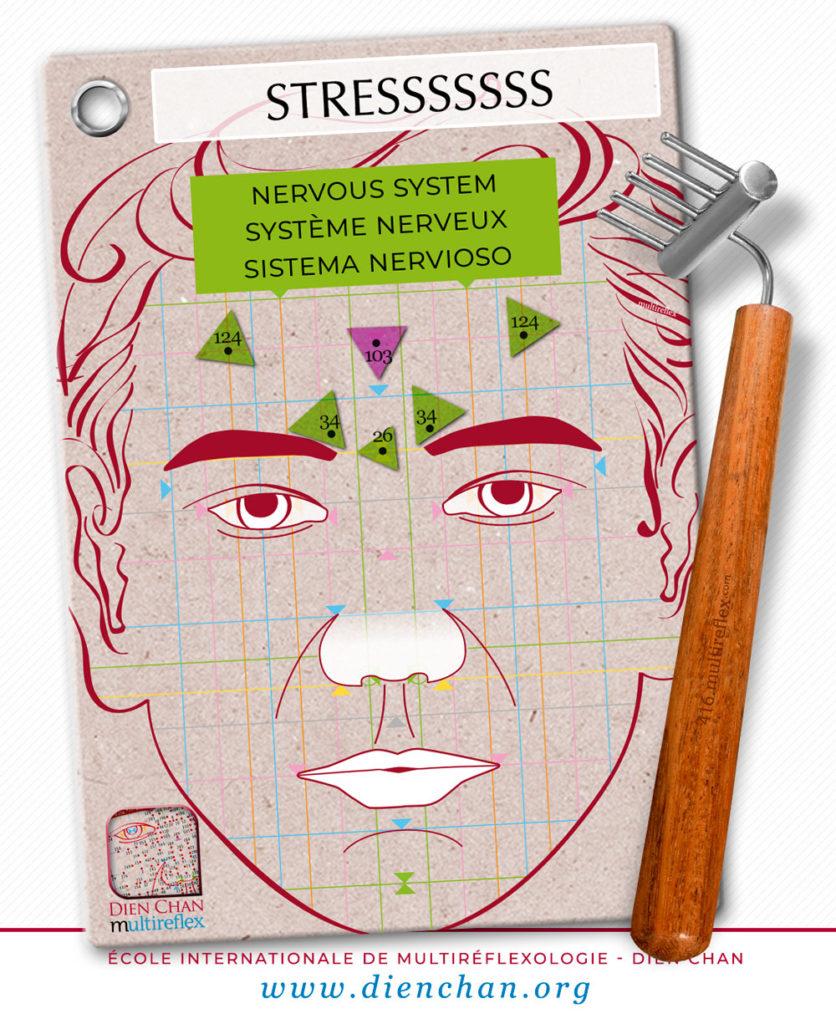 stress reflexologie faciale